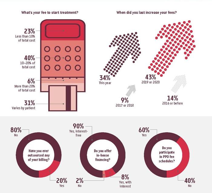 Poll: Finance