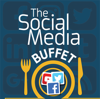 The Social Media Buffet You probably know your practice should be on social media—but do you know how to use it to your advantage? These tips and tricks will help orthodontists maximize participation and connection with current and potential patients.